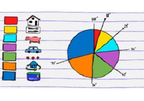 استانداردهای حسابداری ، شماره 25 گزارشگری بر حسب قسمتهای مختلف